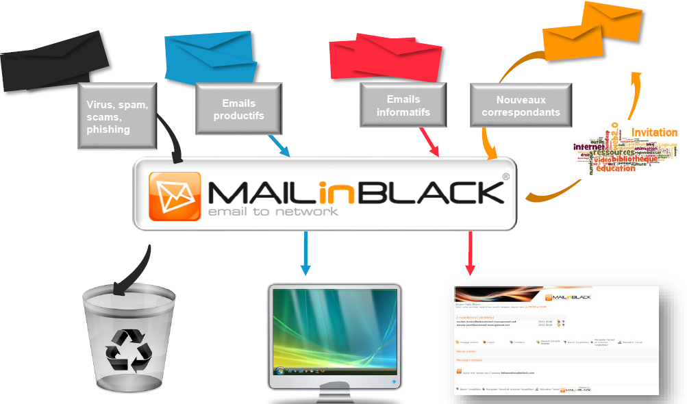 TRUSTELECT MAIL in BLACK